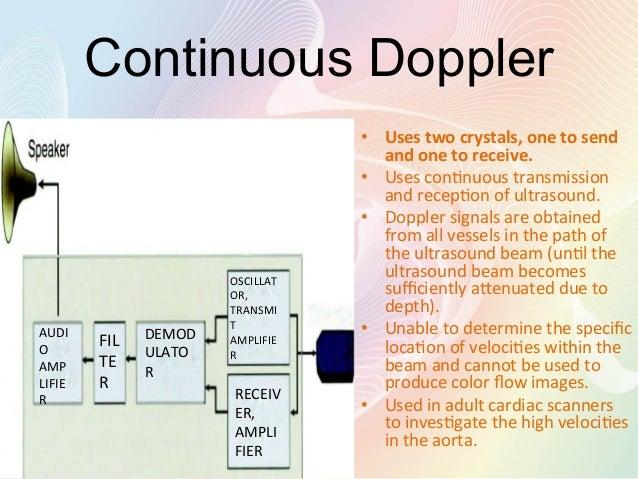 Doppler physics by dr nani.