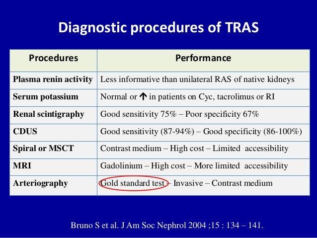 Doppler ultrasound in transplant renal artery stenosis