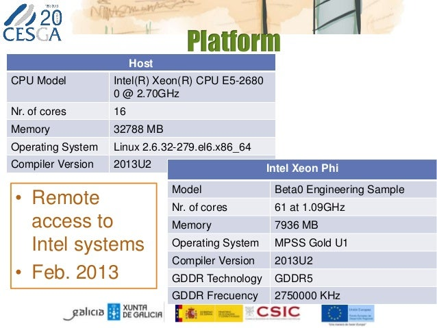 Platform Host CPU Model Intel(R) Xeon(R) CPU E5-2680 0 @ 2.70GHz Nr. of cores 16 Memory 32788 MB Operating System Linux 2....
