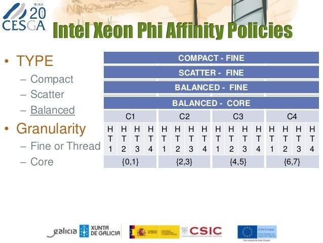 COMPACT - FINE C1 C2 C3 C4 H T 1 H T 2 H T 3 H T 4 H T 1 H T 2 H T 3 H T 4 H T 1 H T 2 H T 3 H T 4 H T 1 H T 2 H T 3 H T 4...