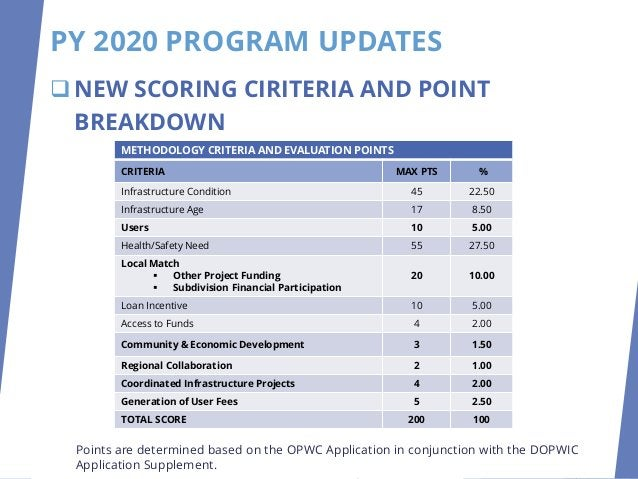 ❑NEW SCORING CIRITERIA AND POINT BREAKDOWN PY 2020 PROGRAM UPDATES Points are determined based on the OPWC Application in ...