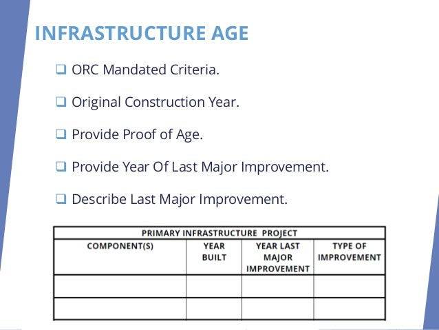 INFRASTRUCTURE AGE Maximum 17 Points Points are based on the original construction year or the year of the last major impr...