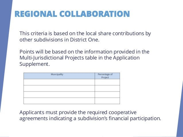 REGIONAL COLLABORATION Maximum 2 Points Is the Applicant Collaborating with other Subdivisions? POINTS Yes Collaboration 2...