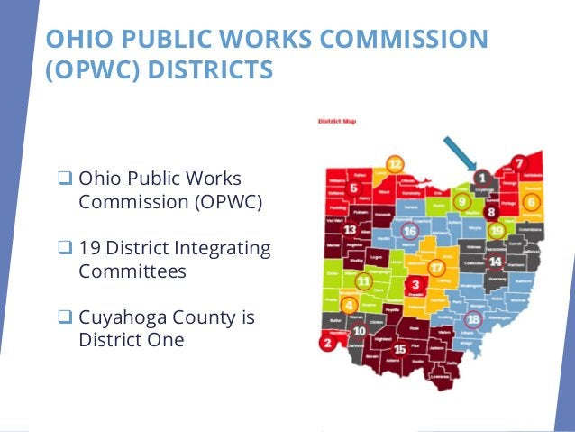 OHIO PUBLIC WORKS COMMISSION (OPWC) DISTRICTS ❑ Ohio Public Works Commission (OPWC) ❑ 19 District Integrating Committees ❑...