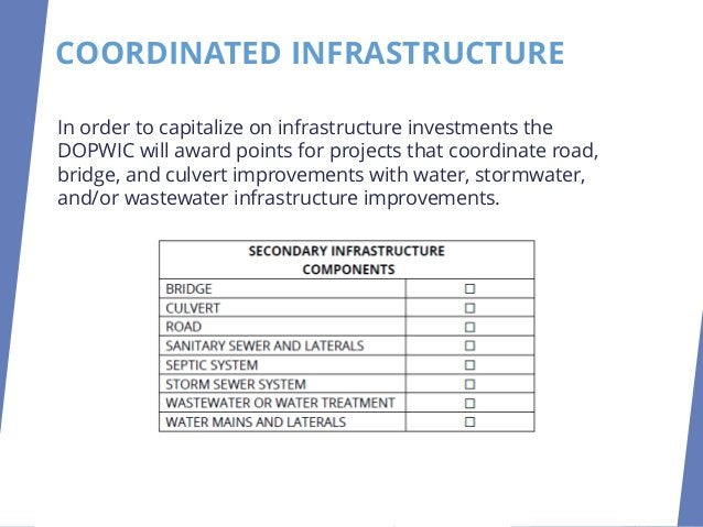 COORDINATED INFRASTRUCTURE Maximum 4 Points The DOPWIC will award 1 point for each secondary infrastructure component for ...