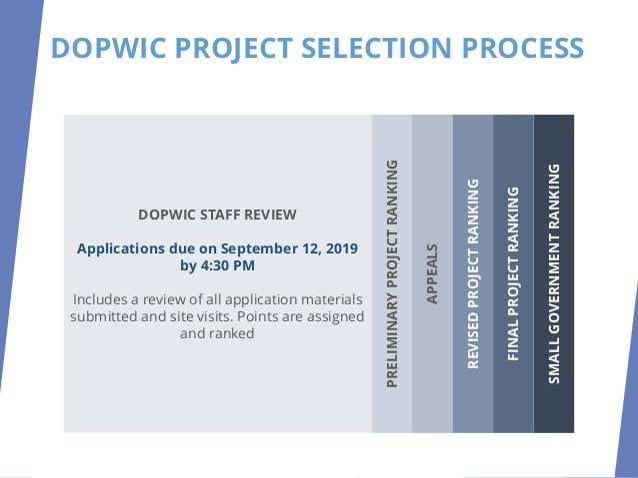DOPWIC PROJECT SELECTION PROCESS APPEALS REVISEDPROJECTRANKING FINALPROJECTRANKING SMALLGOVERNMENTRANKING PRELIMINARY PROJ...