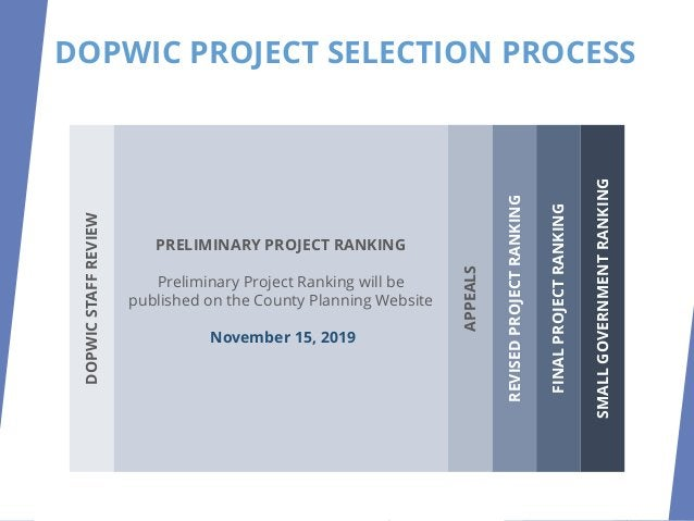 DOPWIC PROJECT SELECTION PROCESS REVISEDPROJECTRANKING FINALPROJECTRANKING SMALLGOVERNMENTRANKING APPEALS Appeals due on D...