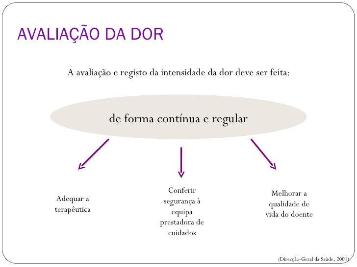 AVALIAÇÃO DA DOR  <ul><li>A avaliação e registo da intensidade da dor deve ser feita: </li></ul>de forma contínua e regula...