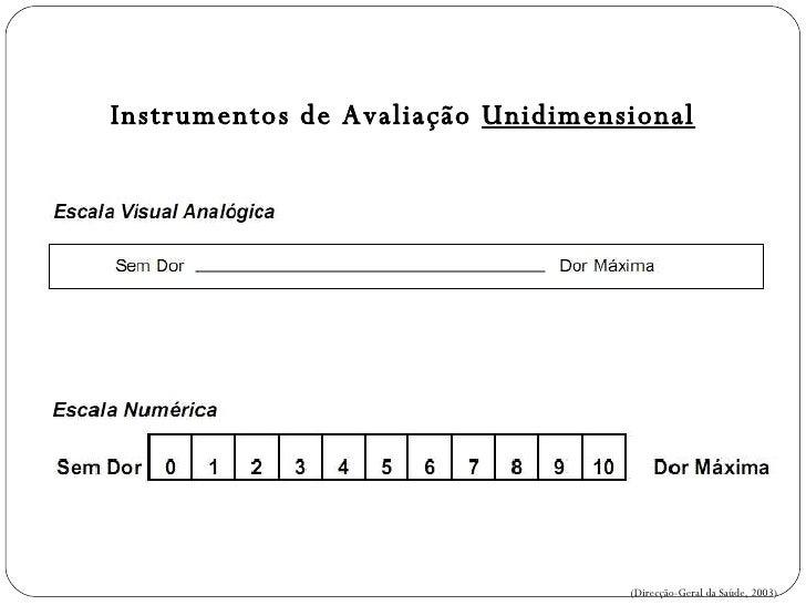 Instrumentos de Avaliação  Unidimensional ESCALAS PARA AVALIAÇÃO DA DOR (Direcção-Geral da Saúde, 2003)