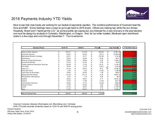 Liquidating dividends birkenstock