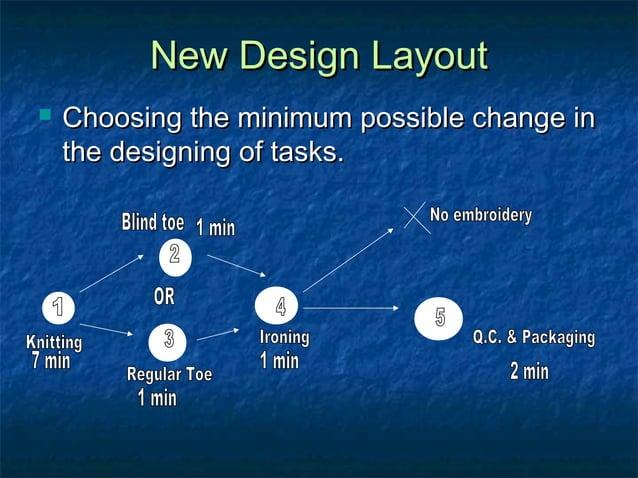 New Design LayoutNew Design Layout  Choosing the minimum possible change inChoosing the minimum possible change in the de...