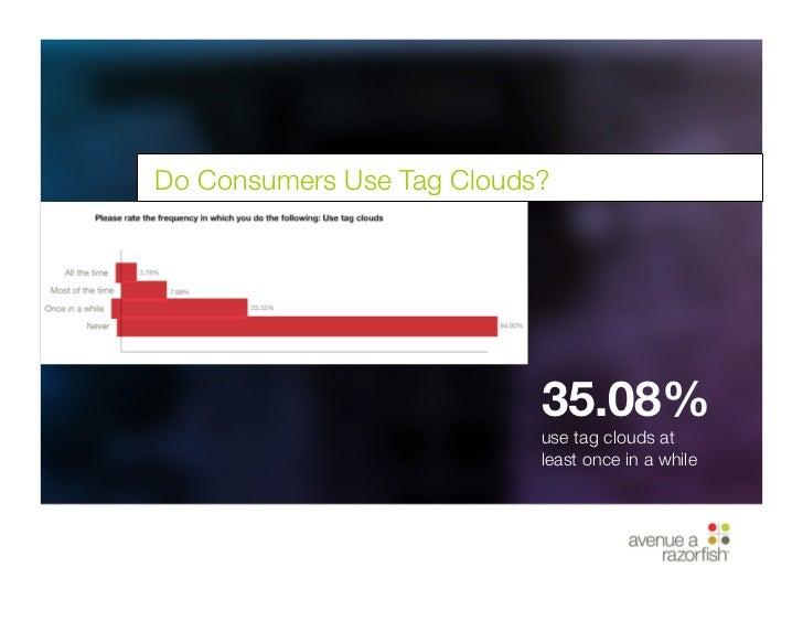I. Digital Consumer Behavior Study