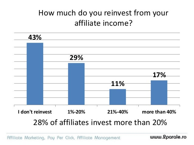 Best practice • Affiliates who invest constantly may be your best long term partners. Help them to get better ROI - pay th...