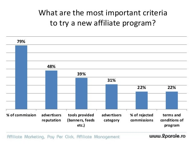Best practice • There are few things to draw affiliates attention when starting a new program. Start with a BIGGER COMMISS...