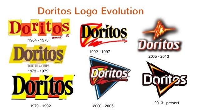 Doritos Nacho Cheese Logo
