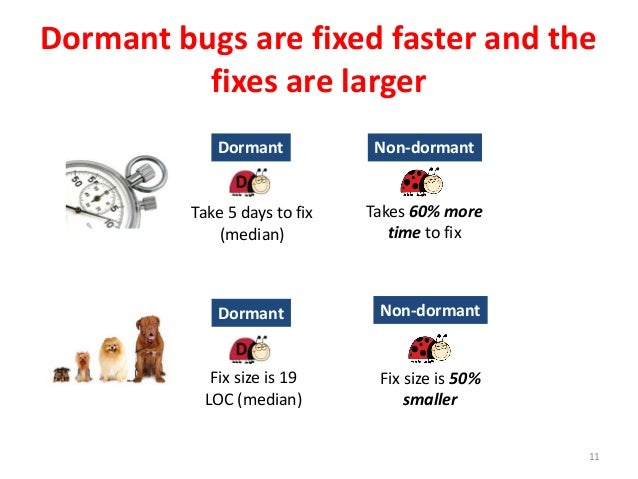 Dormant bugs are fixed faster and the fixes are larger 11 Dormant Non-dormant Take 5 days to fix (median) Takes 60% more t...