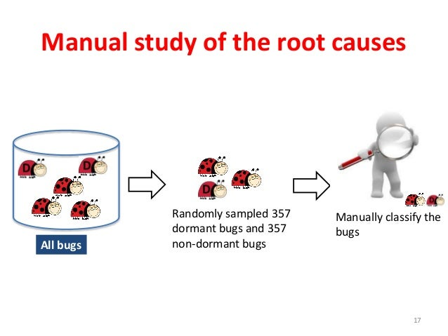 Manual study of the root causes 17 All bugs Randomly sampled 357 dormant bugs and 357 non-dormant bugs Manually classify t...
