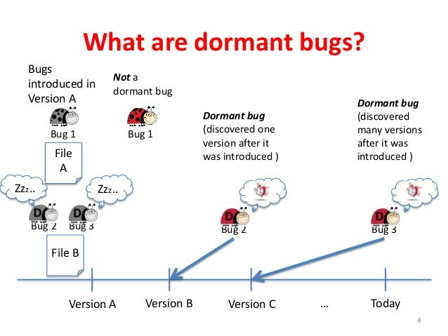 What are dormant bugs? 4 Version BVersion A Version C Today File A Bug 1 File B Bug 2 Bug 3 Bugs introduced in Version A N...
