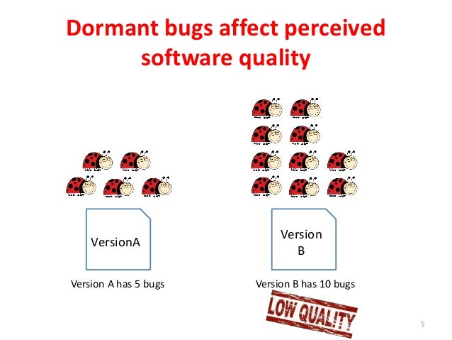 Dormant bugs affect perceived software quality 5 VersionA Version B Version A has 5 bugs Version B has 10 bugs