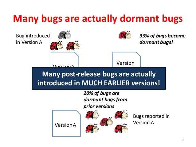 Many bugs are actually dormant bugs 8 VersionA Version C Bug introduced in Version A 33% of bugs become dormant bugs! Vers...