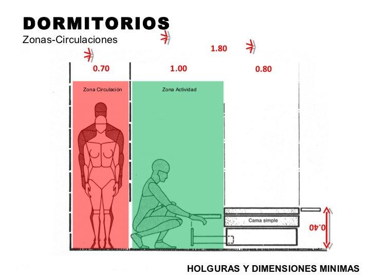 Dormitorio todas las dimensiones 2012 for Dimensiones cama matrimonial