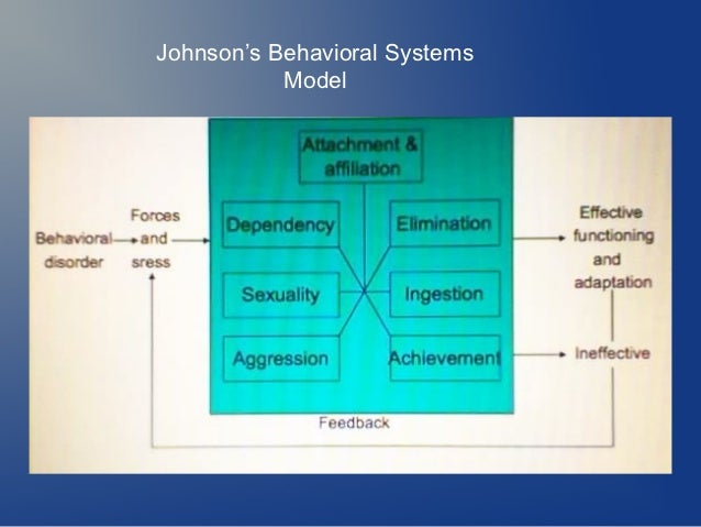 strenght and weaknesses of the level of processing model Cognitive skills development teacher introduction determining your students strengths and weaknesses you can evaluate all the activities level processing speed.