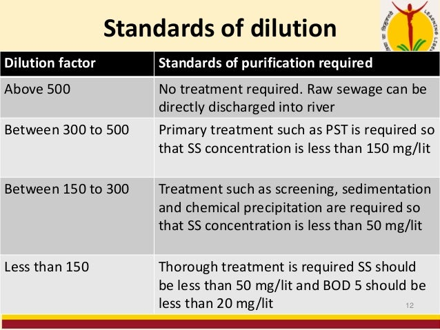 Standards of dilution Dilution factor Standards of purification required Above 500 No treatment required. Raw sewage can b...