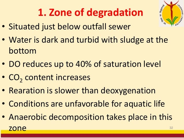 1. Zone of degradation • Situated just below outfall sewer • Water is dark and turbid with sludge at the bottom • DO reduc...