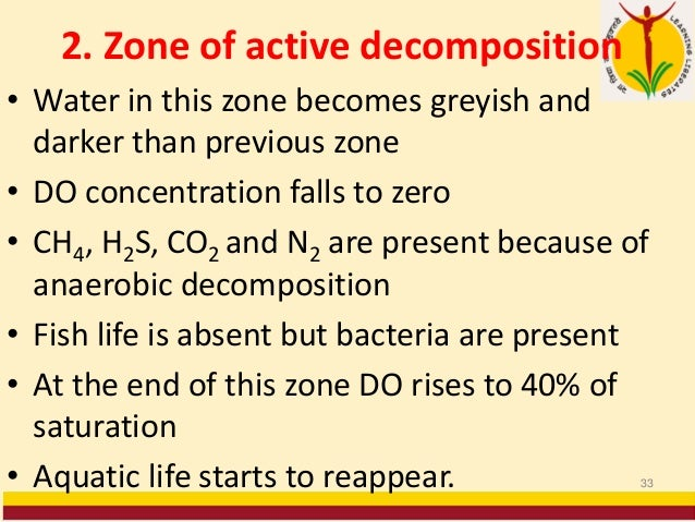 2. Zone of active decomposition • Water in this zone becomes greyish and darker than previous zone • DO concentration fall...
