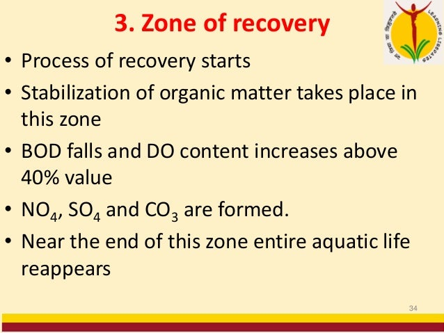 3. Zone of recovery • Process of recovery starts • Stabilization of organic matter takes place in this zone • BOD falls an...