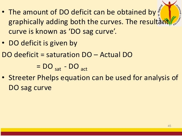 • The amount of DO deficit can be obtained by graphically adding both the curves. The resultant curve is known as 'DO sag ...