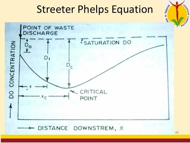 Streeter Phelps Equation 46