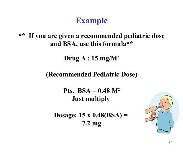 Dosage Calulations Part 1
