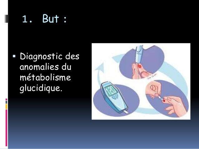 Le Dosage de la glycémie Slide 2