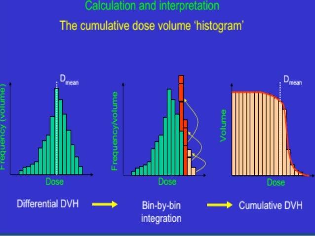 Cumulative Selection Vs Natural Selection