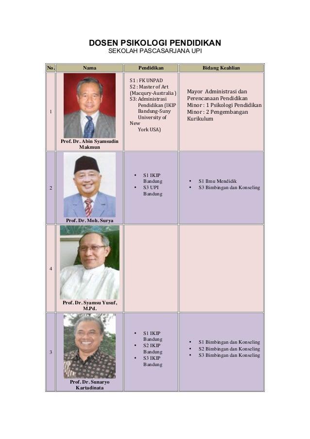 DOSEN PSIKOLOGI PENDIDIKAN SEKOLAH PASCASARJANA UPI No. Nama Pendidikan Bidang Keahlian 1 Prof. Dr. Abin Syamsudin Makmun ...