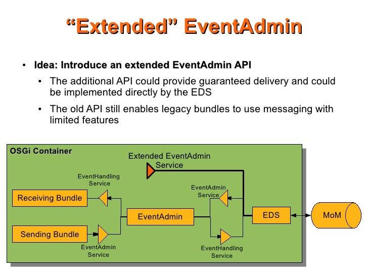 """Extended"" EventAdmin   ●   Idea: Introduce an extended EventAdmin API       ●   The additional API could provide guarante..."