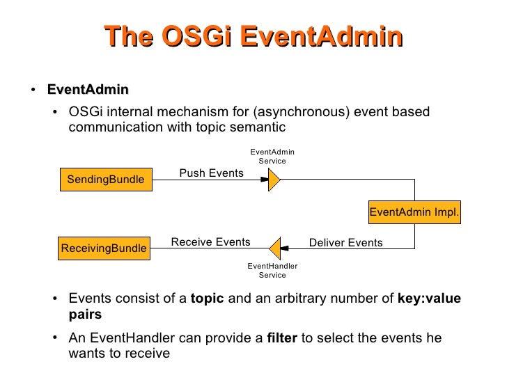 The OSGi EventAdmin ●   EventAdmin     ●    OSGi internal mechanism for (asynchronous) event based          communication ...