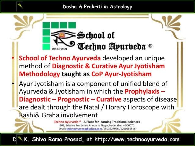 Dosha prakruti in astrology Slide 3