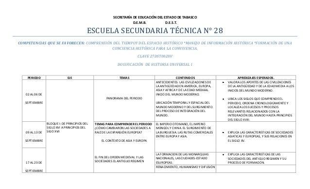 SECRETARÍA DE EDUCACIÓN DEL ESTADO DE TABASCO D.E.M.B. D.E.S.T. ESCUELA SECUNDARIA TÉCNICA N° 28 COMPETENCIAS QUE SE FAVOR...