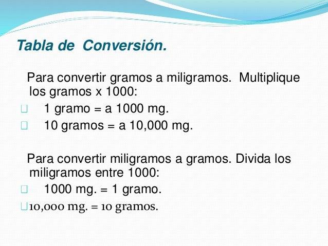Tabla de Conversión. Para convertir gramos a miligramos. Multiplique los gramos x 1000: 1 gramo = a 1000 mg. 10 gramos = a...