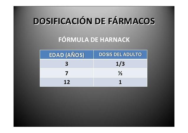 DOSIFICACIÓNDEFÁRMACOS                   REGLADECLARK            (Paraniñosmayoresde2años)                       ...