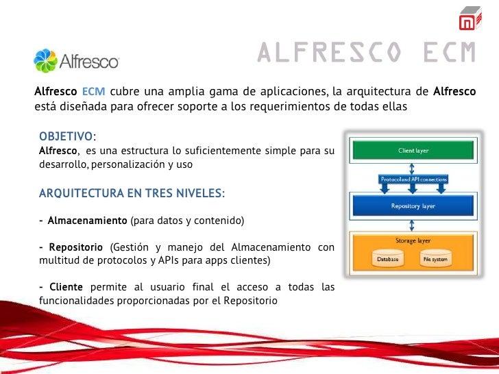 Alfresco ECM cubre una amplia gama de aplicaciones, la arquitectura de Alfrescoestá diseñada para ofrecer soporte a los re...