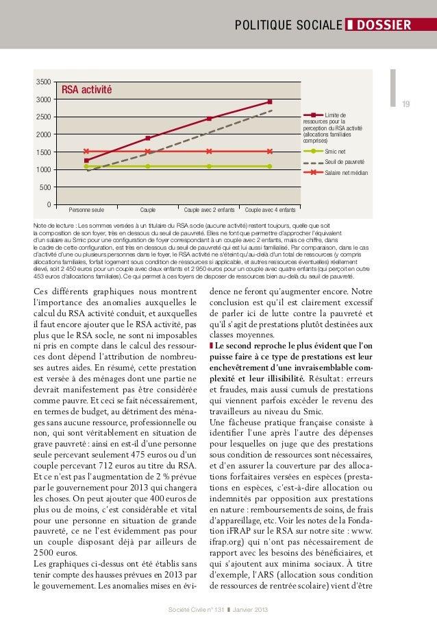Politique sociale ❚ dossier 3500           RSA activité 3000                                                              ...