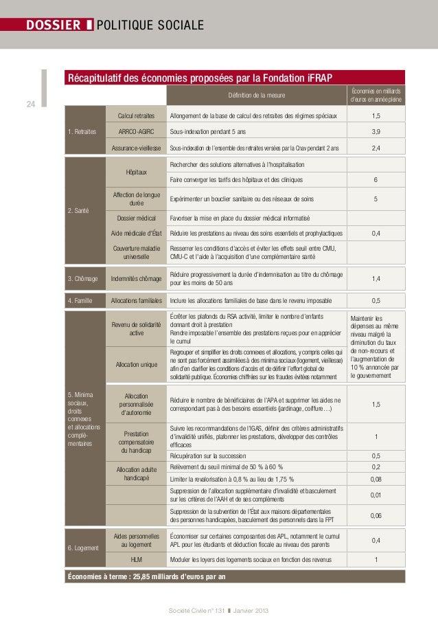 dossier ❚ Politique sociale      Récapitulatif des économies proposées par la Fondation iFRAP                             ...