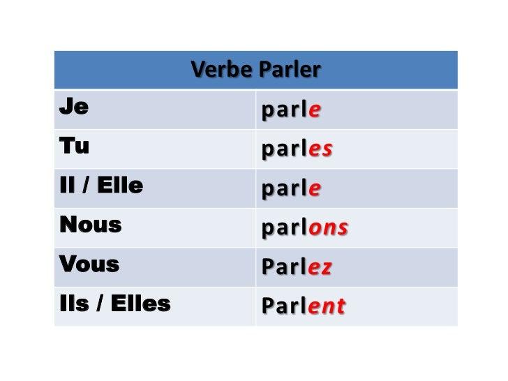 Verbe ParlerJe                  parleTu                  parlesIl / Elle           parleNous                parlonsVous   ...