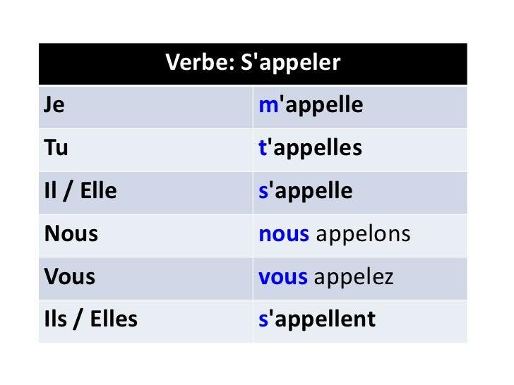 Verbe: SappelerJe                    mappelleTu                    tappellesIl / Elle             sappelleNous            ...