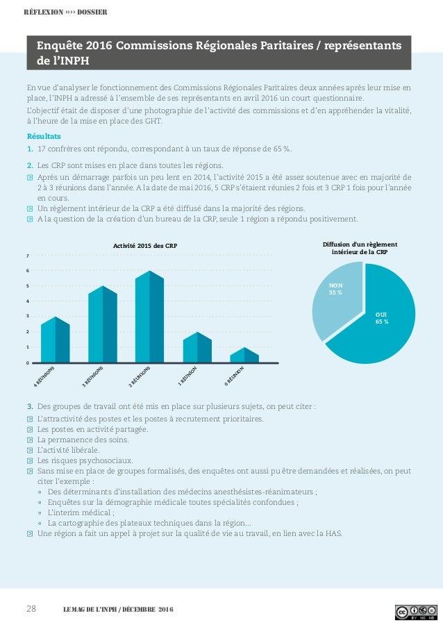 Le MAG de l'INPH / décembre 201628 Enquête 2016 Commissions Régionales Paritaires / représentants de l'INPH En vue d'analy...