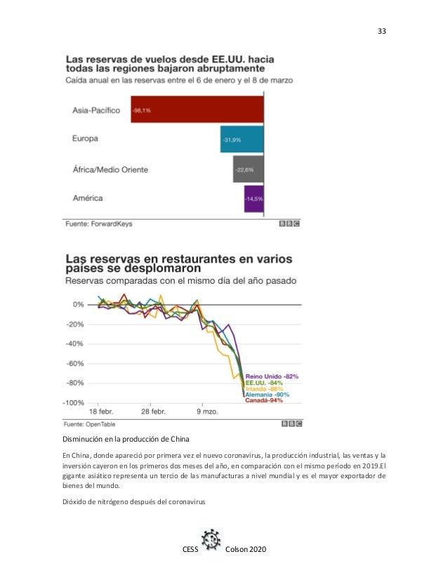 33 CESS Colson 2020 Disminución en la producción de China En China, donde apareció por primera vez el nuevo coronavirus, l...