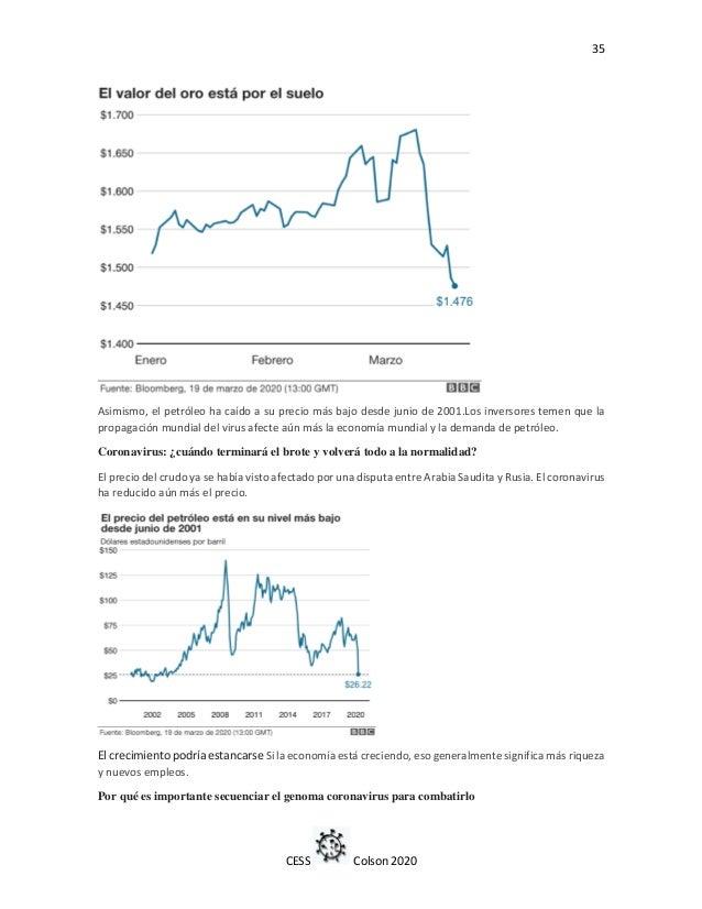 35 CESS Colson 2020 Asimismo, el petróleo ha caído a su precio más bajo desde junio de 2001.Los inversores temen que la pr...